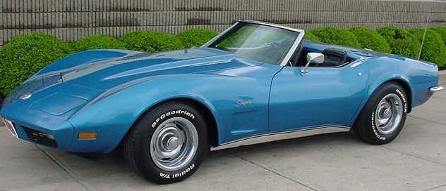 1973 Blue Convertible Corvette